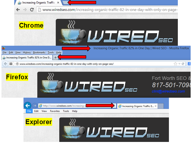 Page Titles in Different Browsers
