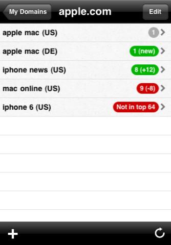 SEO Search Ranking App