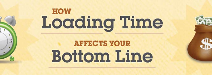 Load Time Graphic