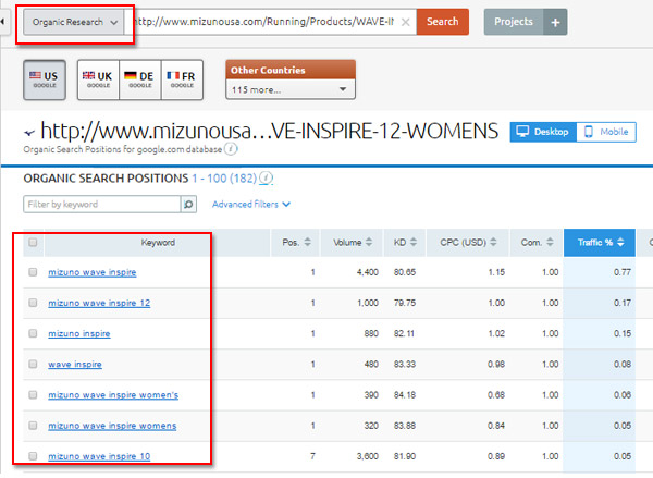 SEMrush Competitor Keyword Research