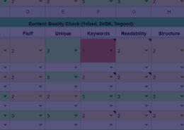 content-quality-score-bg2